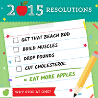Make Your New Year's Resolutions Stay with Two Apples a Day!